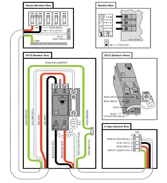 50 Amp 3 Wire Plug Wiring Diagram - Wiring Diagram Networks | 3 Wire 220v Schematic Wiring Diagram |  | Wiring Diagram Networks - blogger