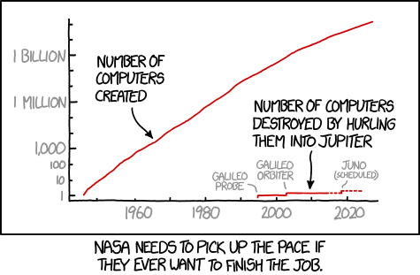 imgs.xkcd.com/comics/number_of_computers.png