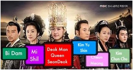 Ulasan Tentang Drama Queen Seon Deok