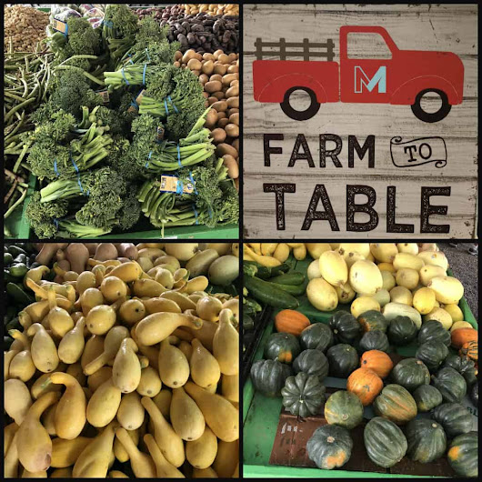 Charlotte Area Farmers Markets - Savoring Local Produce, Supporting Local Farmers - Charlotte NC Real Estate and New Home Communities %