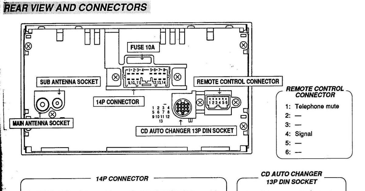Mazda Radio Wiring