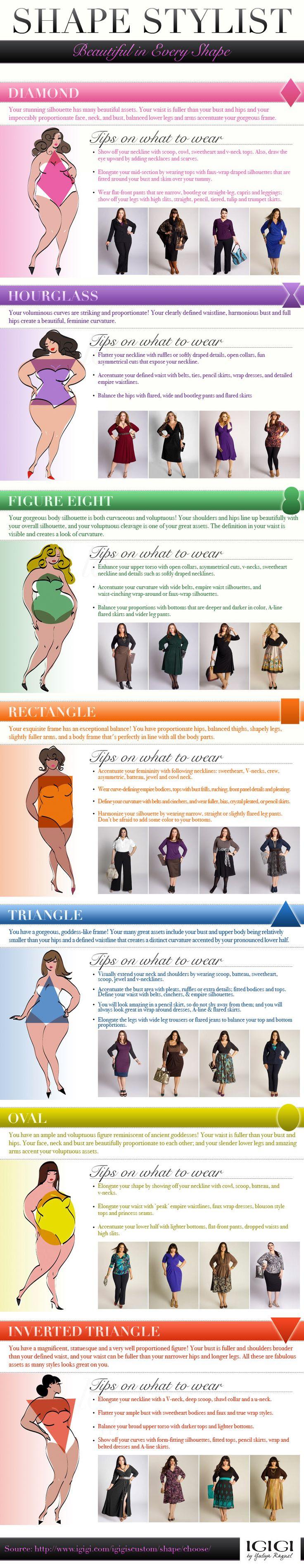 Bainhas para seu tamanho Moda Trendy Plus para Mulheres: Hems para ela do Guide to Personal Style e Plus Size Compras