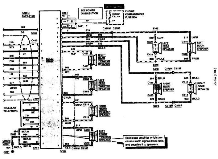 Diagram 1995 Lincoln Town Car Ac Wiring Diagram Automatic Full Version Hd Quality Diagram Automatic Iwishguide Fantasyehobbygenova It