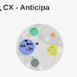 CX - Anticipa