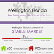 Wellington Florida Real Estate Market Trends | APRIL 2017