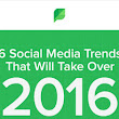 6 Huge Social Media Trends Making Waves Right Now - BrandonGaille.com