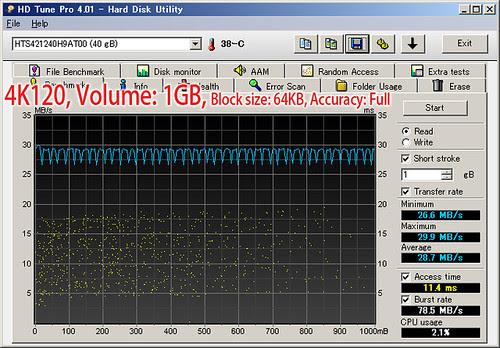 Travelstar 4K120: HD Tune Pro (Seq Read, 1GB, 64KB, Full)
