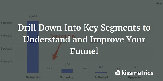 Drill Down Into Key Segments to Understand and Improve Your Funnel