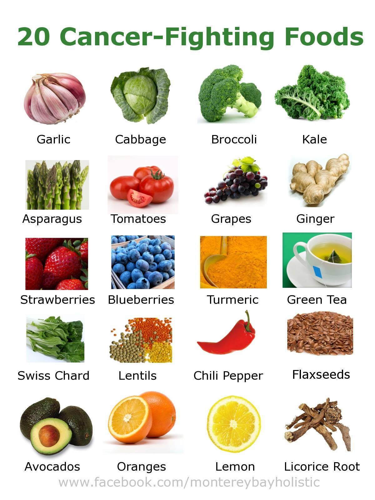 Download 20 cancer-fighting foods you should be eating [infographic ...