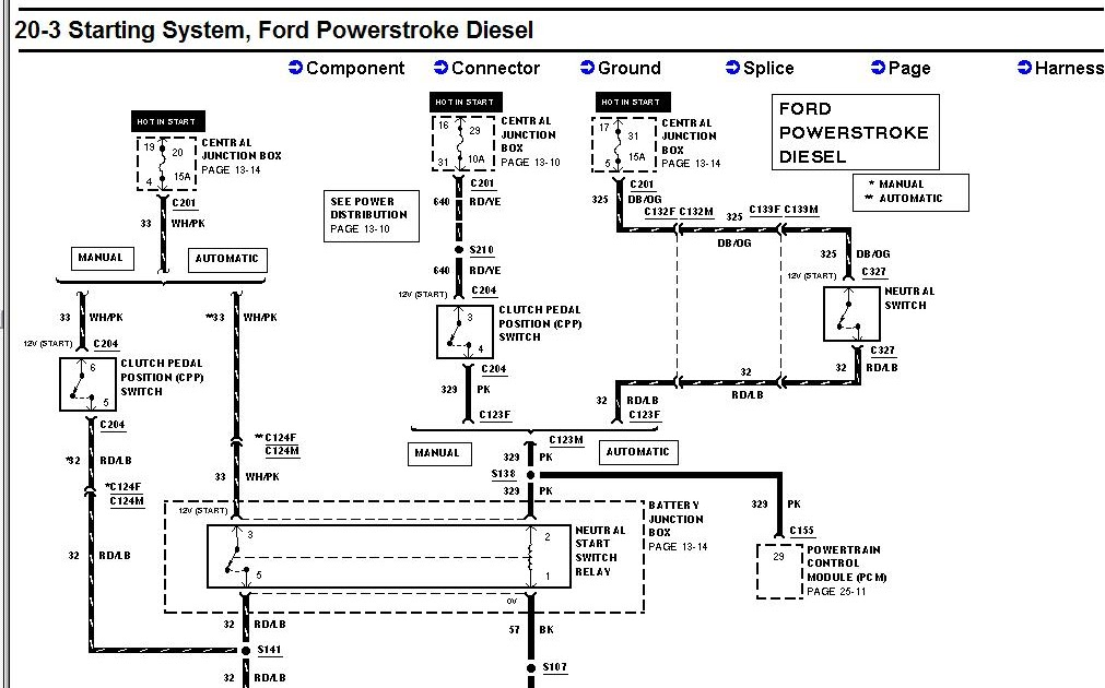 Ford F750 Electrical Wiring Diagram
