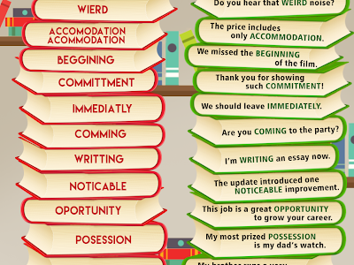 An Excellent Visual Featuring Top 20 Most Common Spelling Mistakes in English