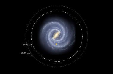 <p>Disco galáctico de la Vía Láctea conocido hasta ahora. El nuevo estudio extiende sus límites exteriores mucho más lejos: hay una probabilidad del 99,7% o 95,4%, respectivamente, de que haya estrellas del disco en las regiones fuera de los círculos marcados. El punto amarillo señala la posición del Sol. / Ilustración de R. Hurt, SSC-Caltech, NASA/JPL-Caltech (Imagen de fondo proviene del Roadmap to the Milky Way).</p>