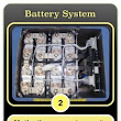 Level 2 Battery System (Hierarchy of Battery System Design 2.0)