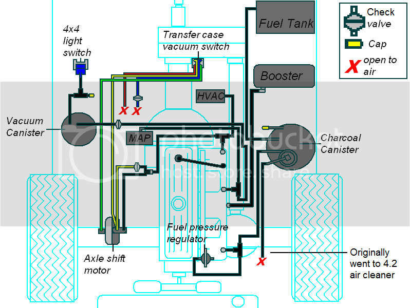 Diagram Jeep Wrangler 4wd Vacuum Diagram Full Version Hd Quality Vacuum Diagram Diagramlar Muranobijoux Fr