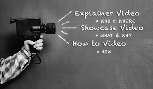Help Customers, Boost Sales: Explainer, Showcase & How To Videos
