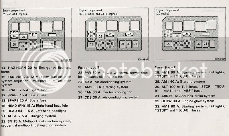 30 1997 Toyota Corolla Fuse Box Diagram