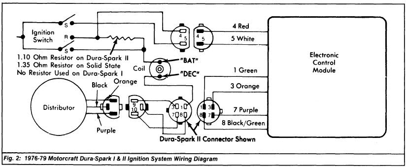 85 Mustang Ignition Wiring Diagram Kawasaki 1986 Kdx 200 Wiring Diagrams Viking Nescafe Jeanjaures37 Fr