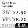 БМ Банк курс доллара