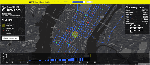 See How Much of NYC a Taxi Driver Sees in a Single Day