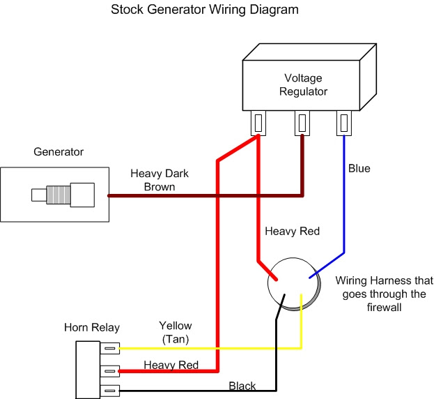1951 Chevy Bel Air Wiring Diagram