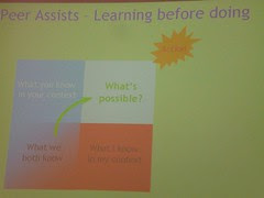 Peer Assist slide from Geoff Parcell