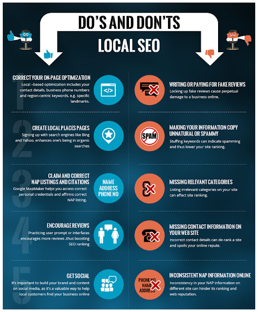 Dos and Don'ts of Local SEO : Infographics | Digital Marketing