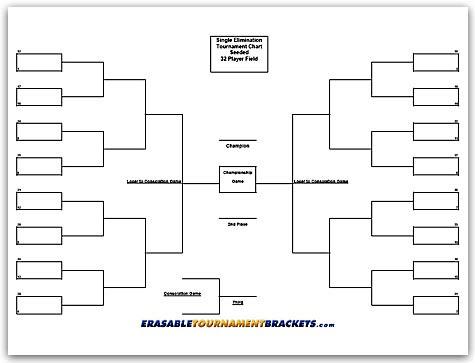 32 Team Single Elimination Seeded Tournament Bracket ...