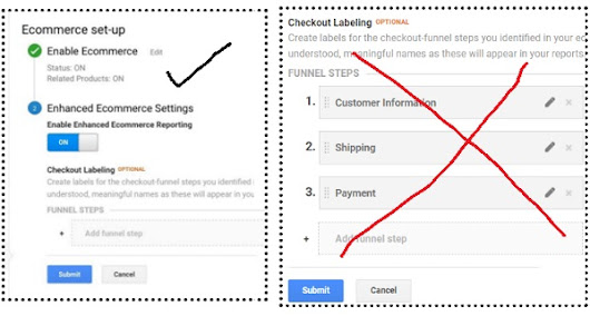 Installing Enhanced Ecommerce Tracking on your Shopify Store