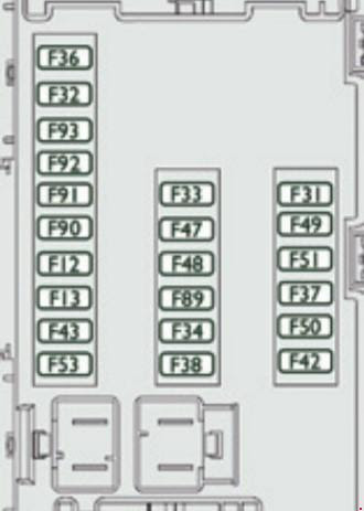 Citroen Relay Van Fuse Box - Wiring Diagram | Citroen Dispatch Fuse Box Diagram 2008 |  | Wiring Diagram