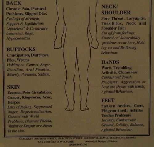 Psychoanatomy 4