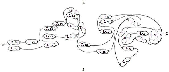《昆吾劍譜》 李凌霄 (1935) - footwork chart 1b