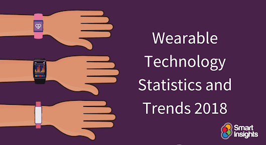 Wearable Technology statistics and trends 2018 | Smart Insights