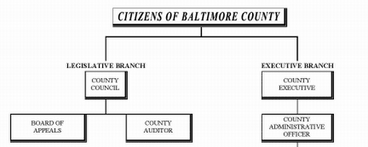 Community Group Requests Council to Delay Vote on Funding Tax Dollars to TPA - The Baltimore Post