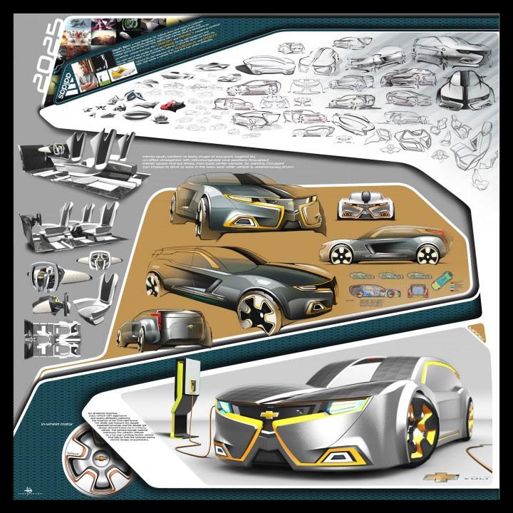 2025 Chevrolet Volt Sport Wagon Concept by Ahmed Ghamloush Design Board 720x720