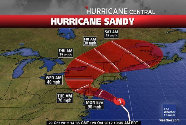 Hurrican Sandy Tracking Map