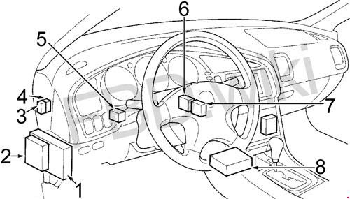 Acura Tl 1999 2003 Fuse Box Diagram