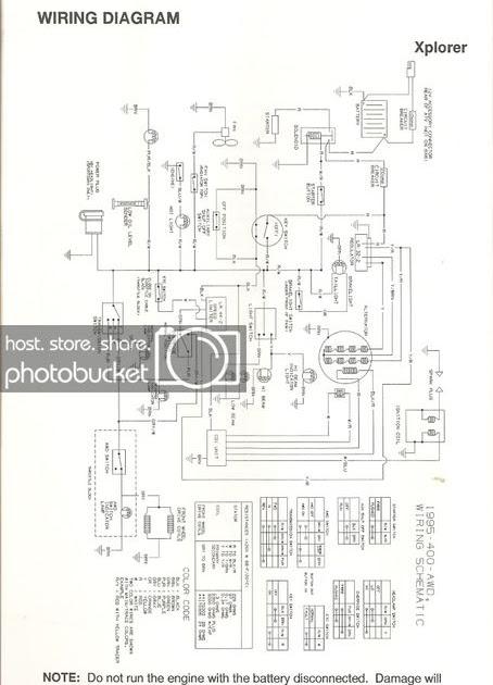 1995 Polaris Magnum 4x4 Diagram Wiring Schematic