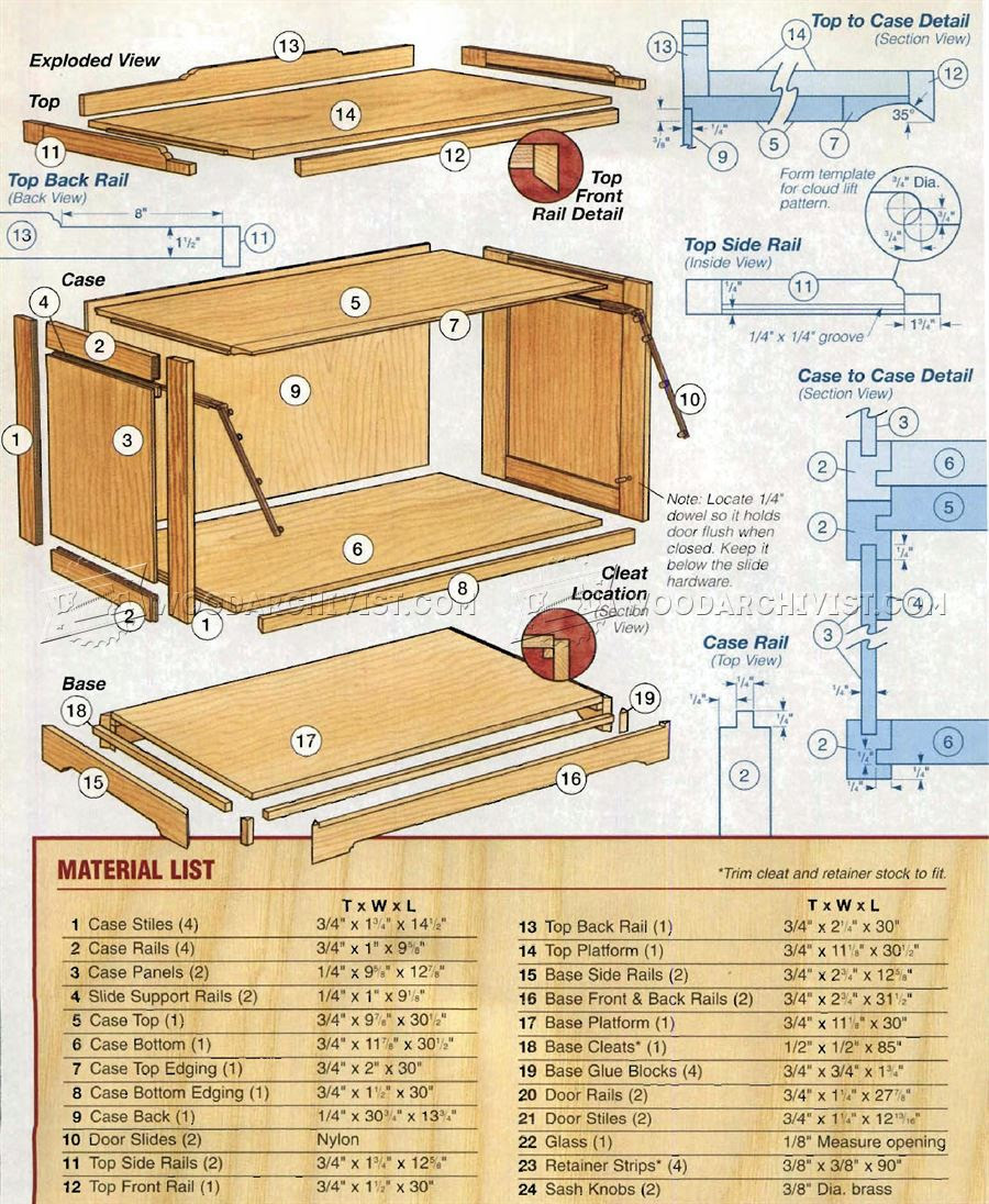 Plans Wooden Bookshelf Easy Small Woodworking Projects