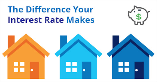 The Difference Your Interest Rate Makes [INFOGRAPHIC]