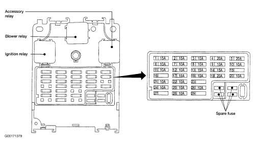 2000 Nissan Maxima Fuse Box Diagram / Nissan Micra K12