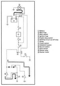 Yamaha Rs 100 Wiring Diagram Wiring Diagram Online