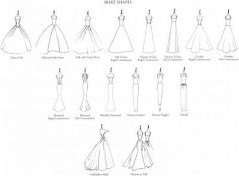 26 best images about Names and types of dresses, skirts