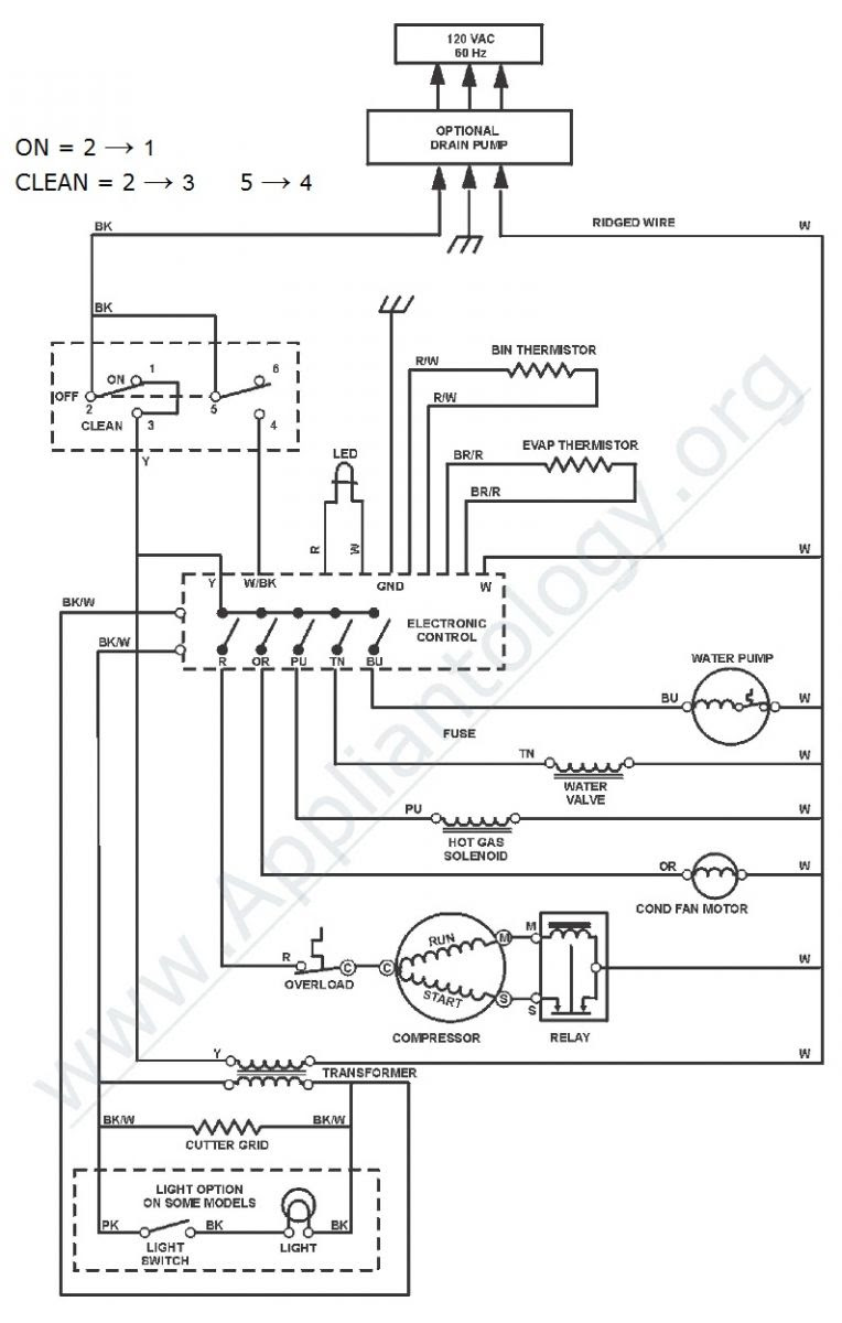 26 Whirlpool Refrigerator Parts Diagram