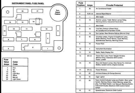 93 F 150 Fuse Box Wiring Diagram View A View A Zaafran It