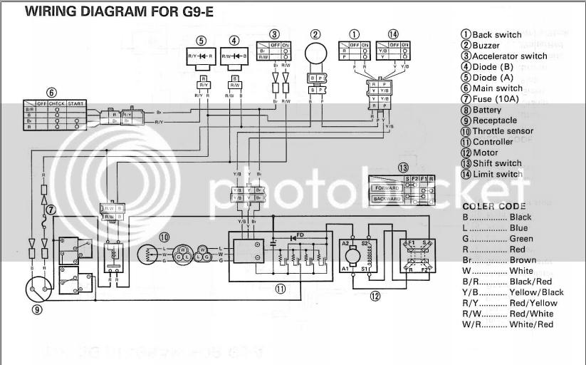 Club Car 36v Wiring Diagram Accelarator