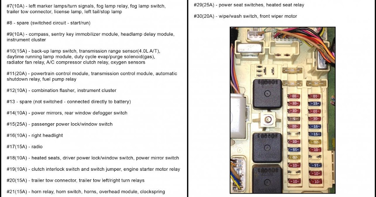 3 Way Switch Wiring 1997 Jeep Cherokee Sport Stereo Wiring Diagram Html Hd Quality Lush Diagram Zontaclubsavona It