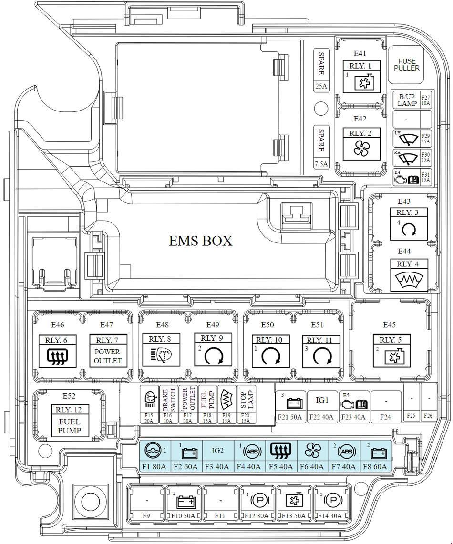 Diagram Wiring Diagram Kia Carens Full Version Hd Quality Kia Carens Diagramsof Scoprirelafisica It