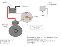 Get 283 Wiring Diagram Pics