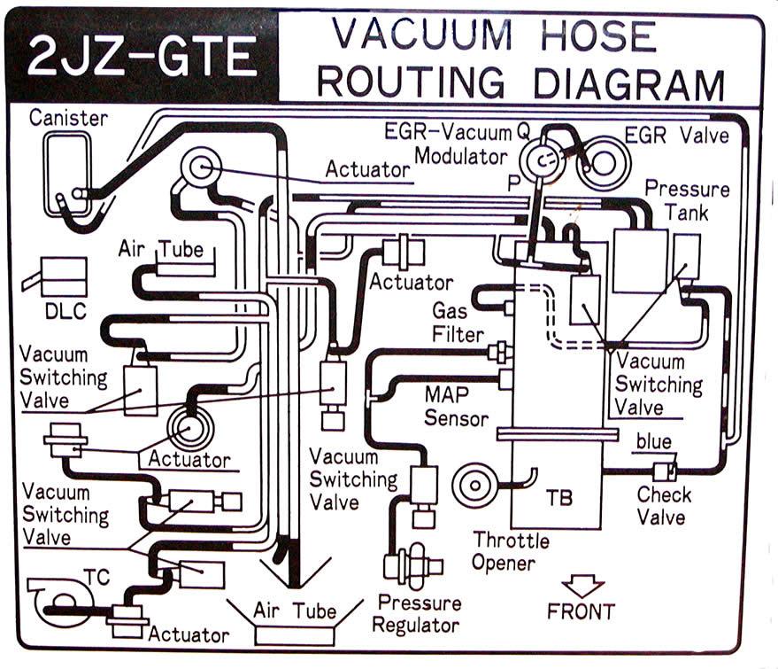 Diagram 1991 Toyota Supra Wiring Diagram Full Version Hd Quality Wiring Diagram Tami Yti Fr
