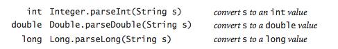 parsing Command-line arguments